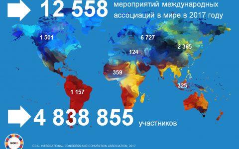 На ПМЭФ обсудили влияние деловых мероприятий на экономику территорий